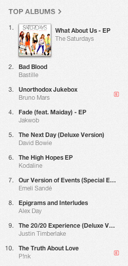 (snapshot of the itunes chart today)