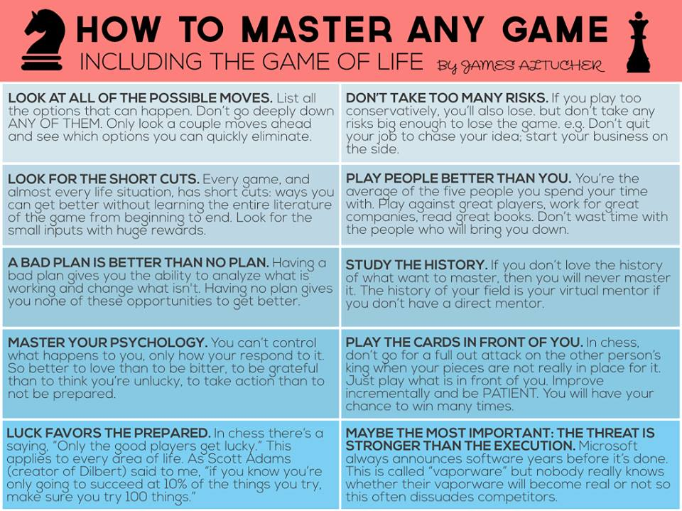 How to master any game