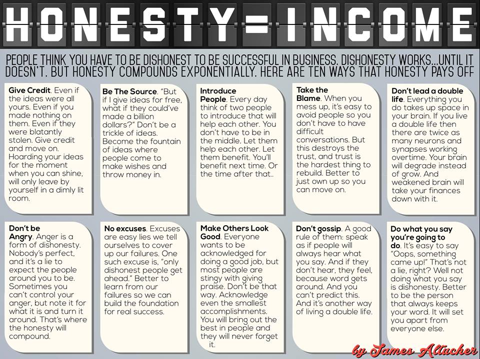 honesty-income