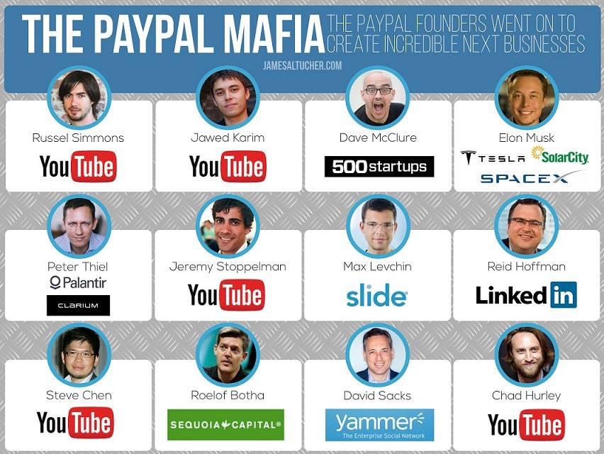 The Paypal Mafia Altucher Confidential