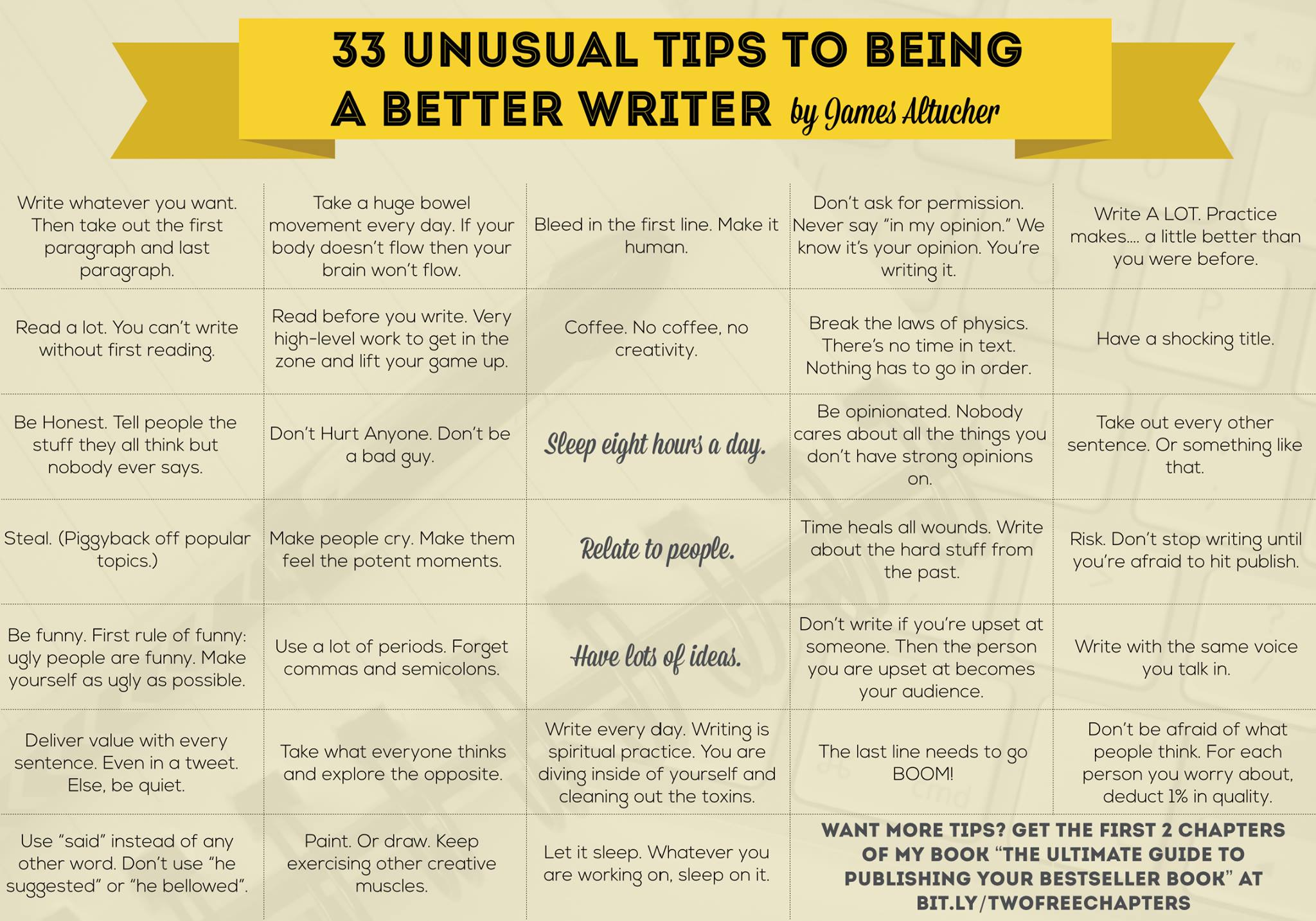 Infographic: 10 Tips To Being A Better Writer - That Eric Alper